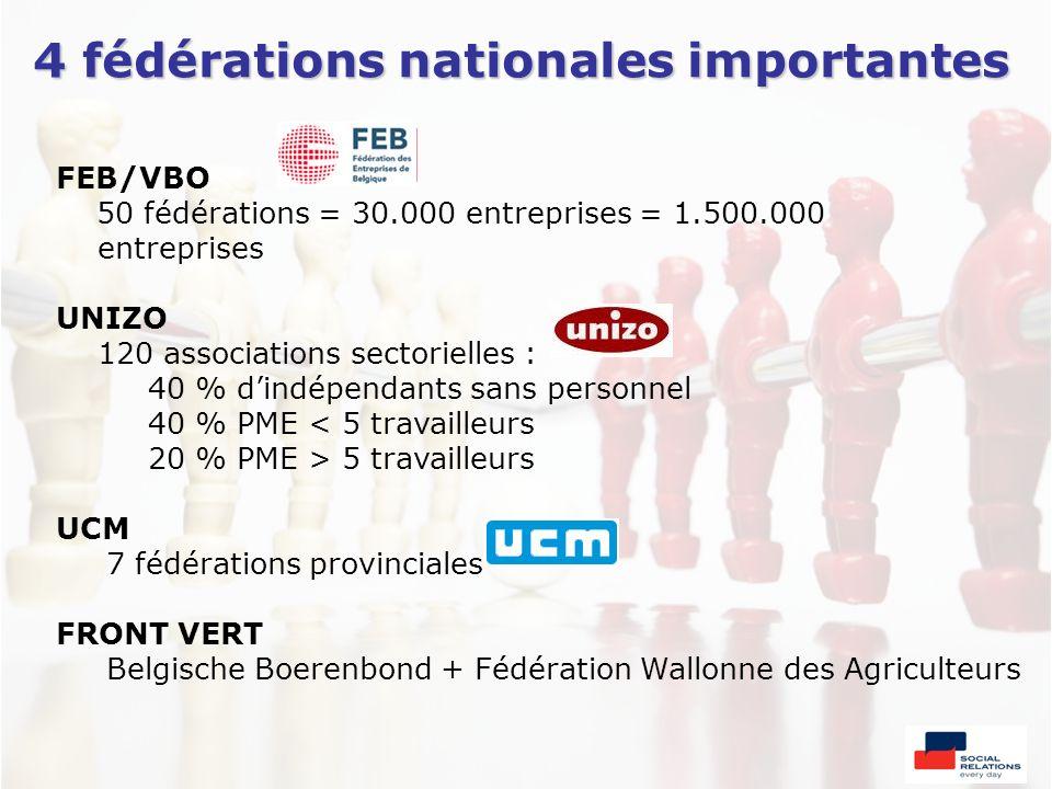4 fédérations nationales importantes