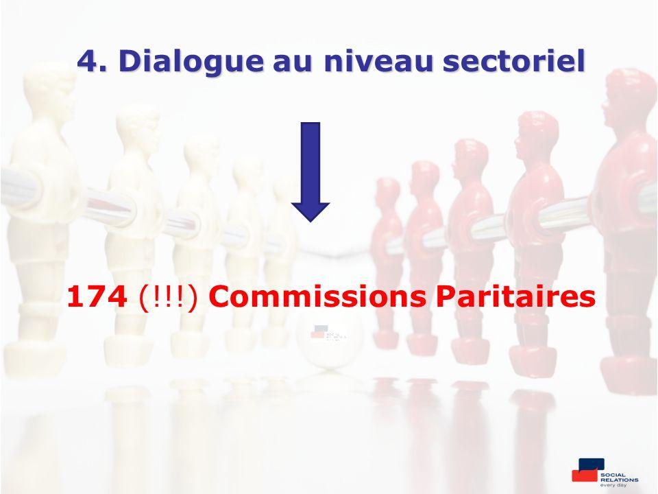 4. Dialogue au niveau sectoriel