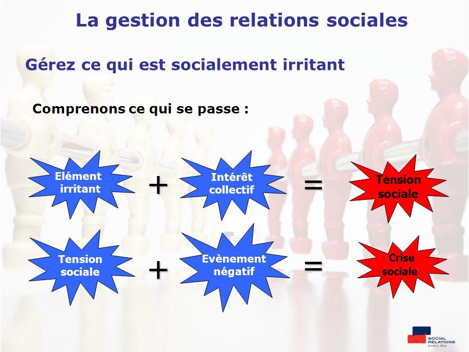 + = = + La gestion des relations sociales