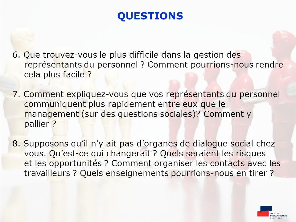 QUESTIONS 6. Que trouvez-vous le plus difficile dans la gestion des
