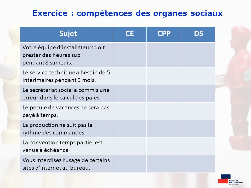 Exercice : compétences des organes sociaux