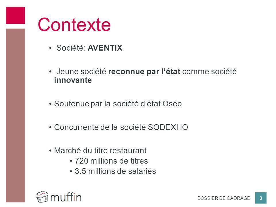 Contexte Société: AVENTIX