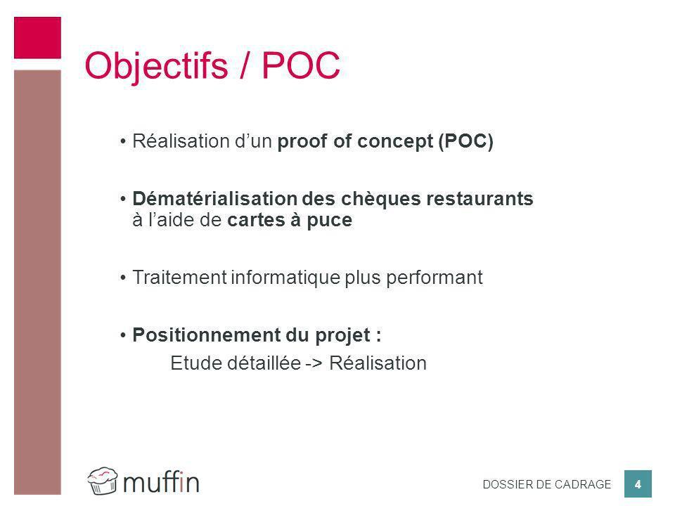 Objectifs / POC Réalisation d'un proof of concept (POC)