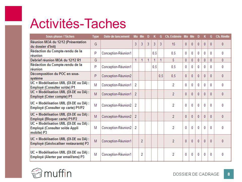 Activités-Taches