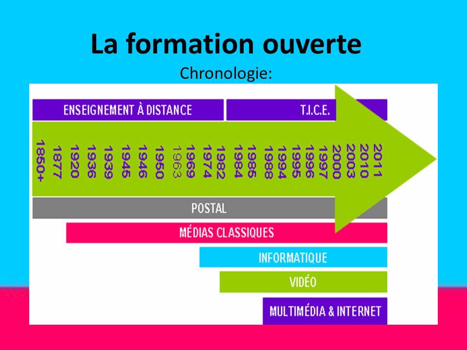 La formation ouverte Chronologie: