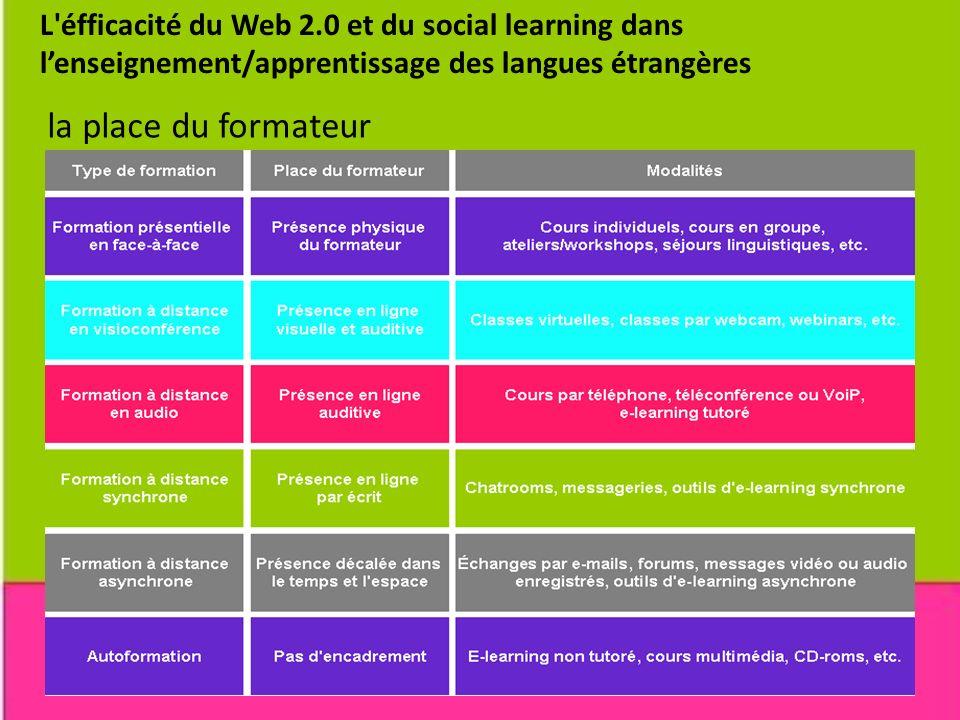L éfficacité du Web 2.0 et du social learning dans l'enseignement/apprentissage des langues étrangères