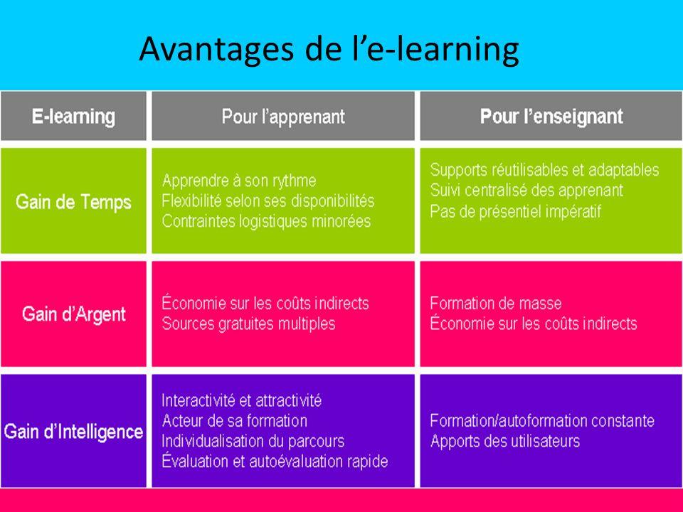 Avantages de l'e-learning