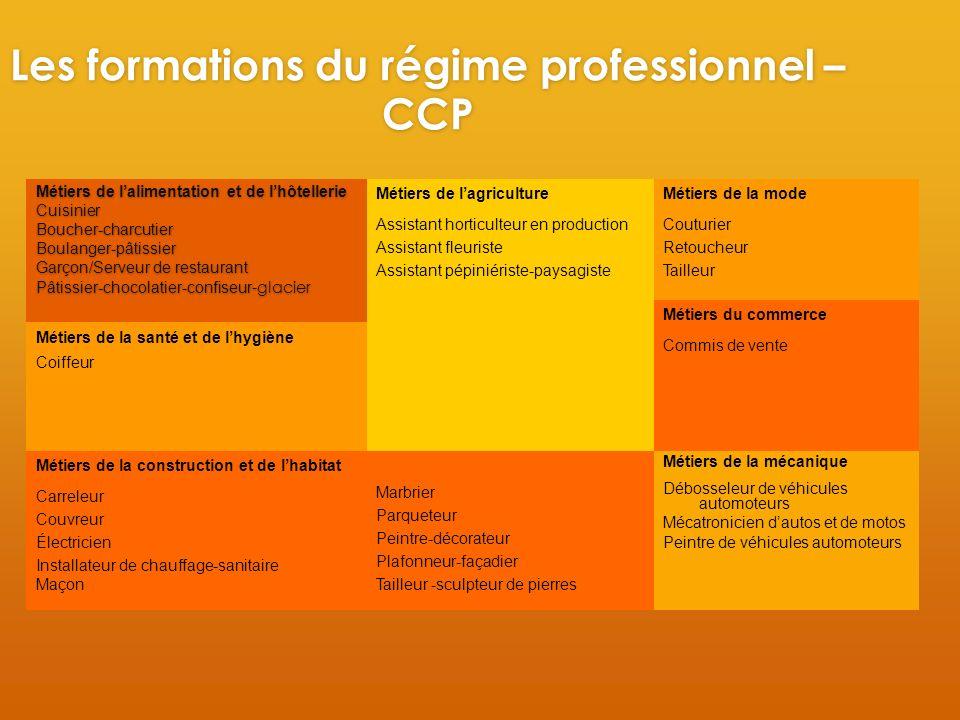 Les formations du régime professionnel – CCP