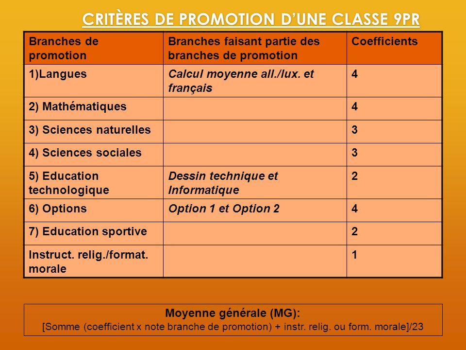 CRITÈRES DE PROMOTION D'UNE CLASSE 9PR