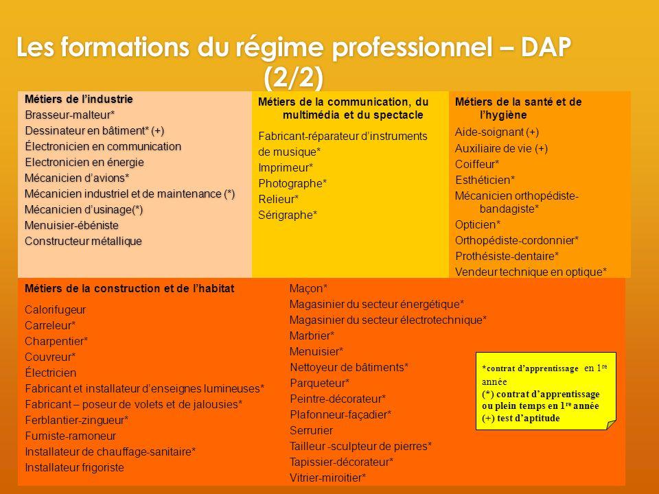 Les formations du régime professionnel – DAP (2/2)