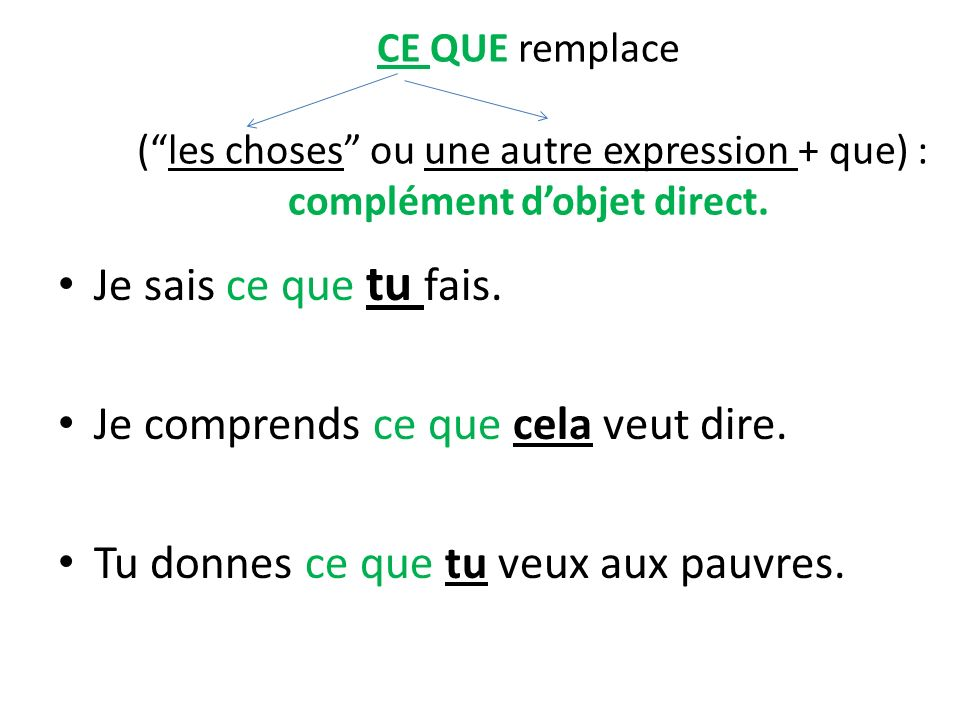 It means what when it is not a question word ppt t l charger - Que veut dire viager occupe ...