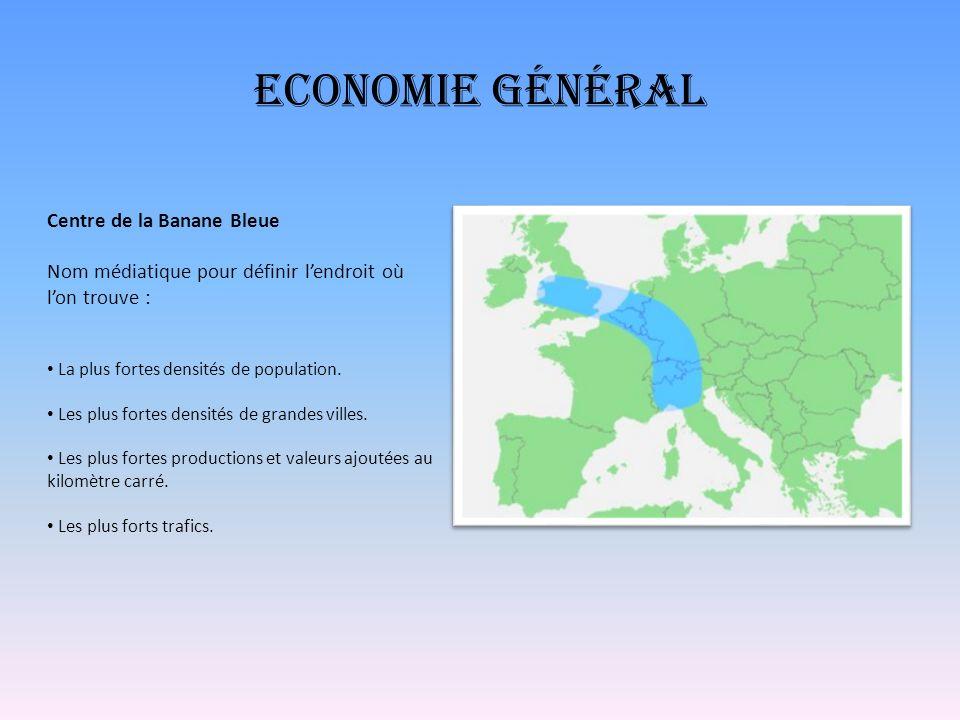 Economie général Centre de la Banane Bleue