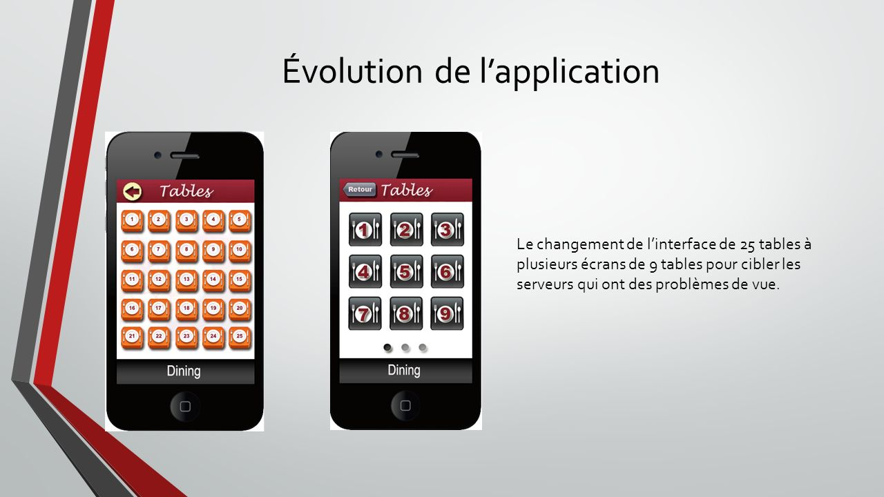 Évolution de l'application