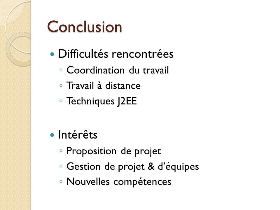 Conclusion Difficultés rencontrées Intérêts Coordination du travail