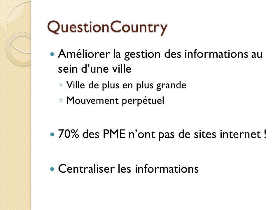 QuestionCountry Améliorer la gestion des informations au sein d'une ville. Ville de plus en plus grande.
