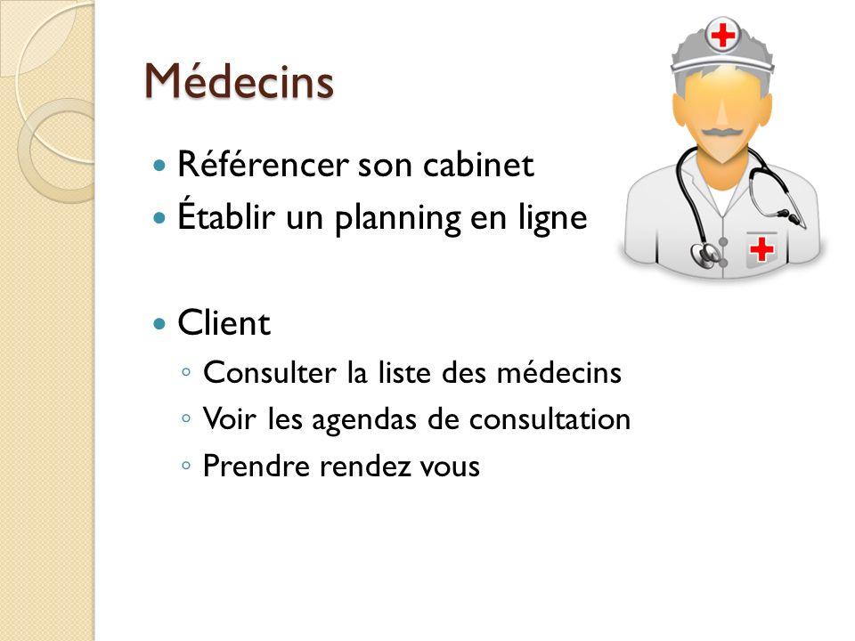 Médecins Référencer son cabinet Établir un planning en ligne Client