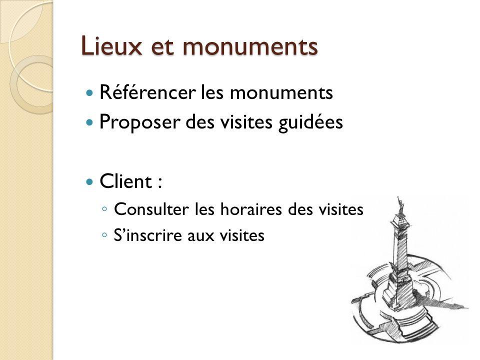 Lieux et monuments Référencer les monuments