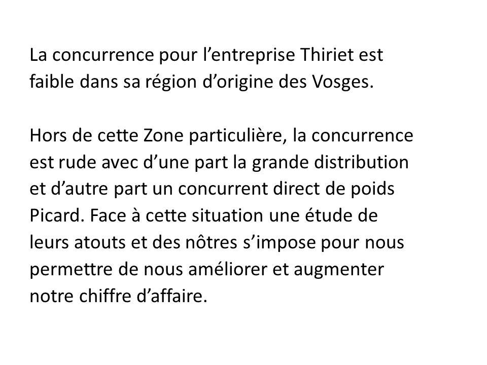 La concurrence pour l'entreprise Thiriet est faible dans sa région d'origine des Vosges.
