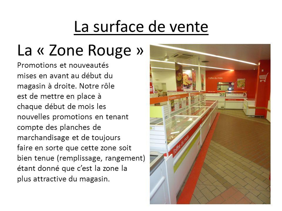 La surface de vente La « Zone Rouge » Promotions et nouveautés