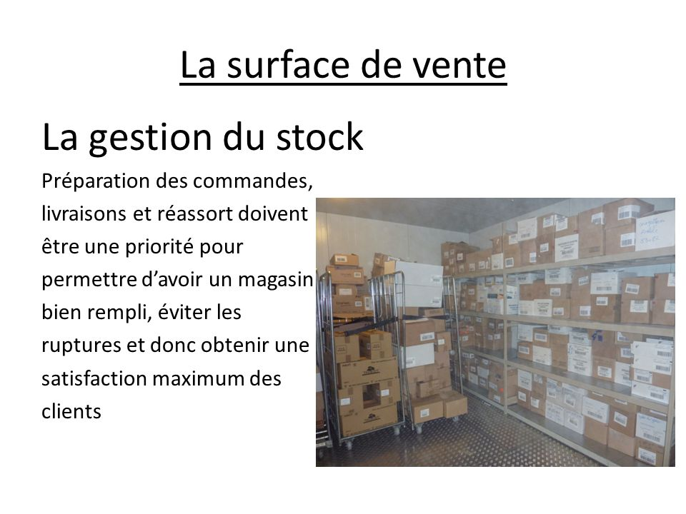 La surface de vente La gestion du stock Préparation des commandes,