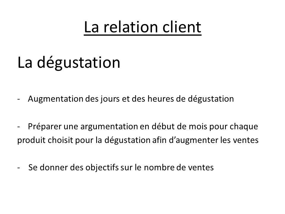 La relation client La dégustation