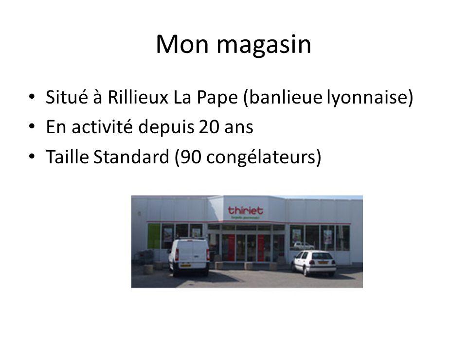 Mon magasin Situé à Rillieux La Pape (banlieue lyonnaise)