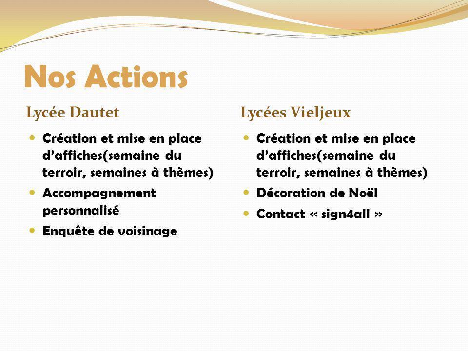 Nos Actions Lycée Dautet Lycées Vieljeux