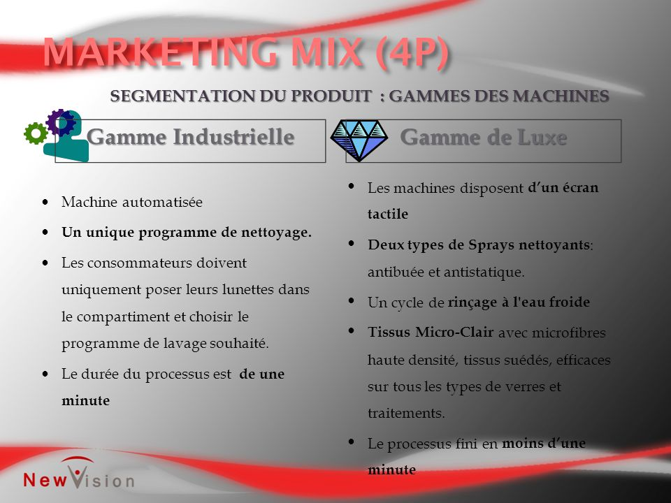 MARKETING MIX (4P) Gamme Industrielle Gamme de Luxe