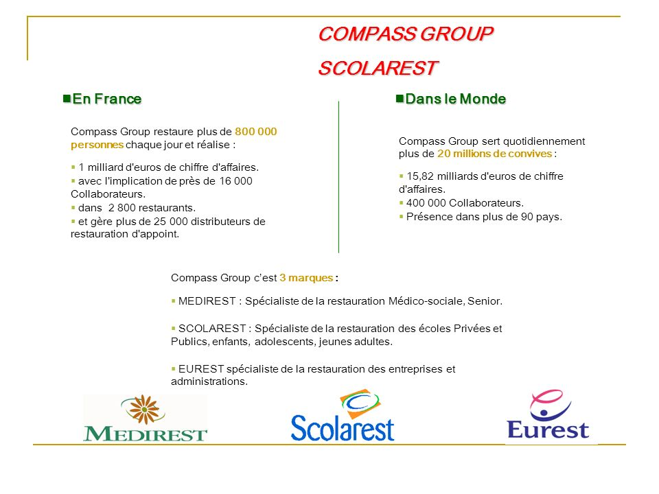 COMPASS GROUP SCOLAREST En France Dans le Monde