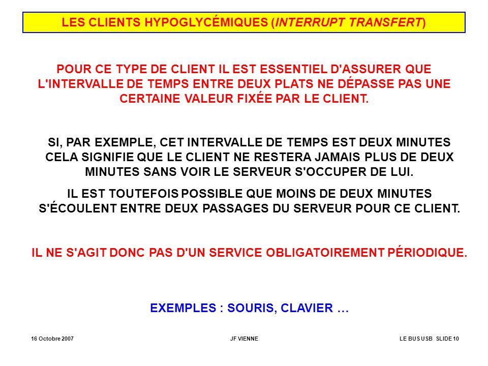 LES CLIENTS HYPOGLYCÉMIQUES (INTERRUPT TRANSFERT)