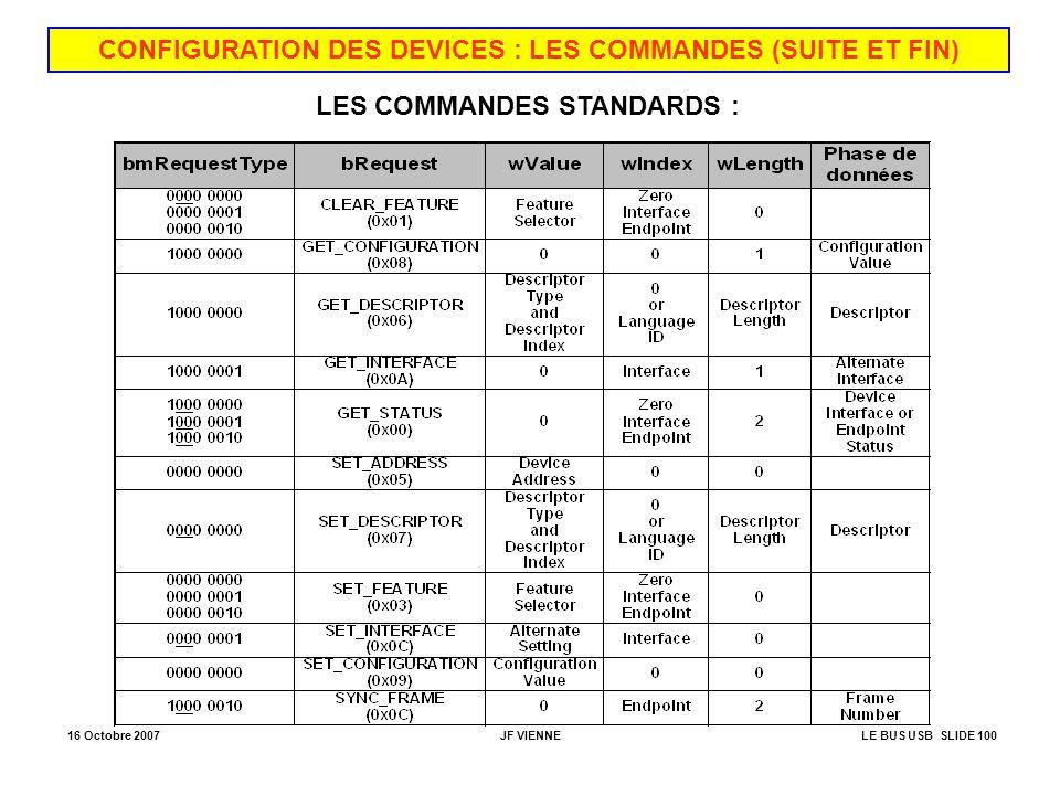 CONFIGURATION DES DEVICES : LES COMMANDES (SUITE ET FIN)