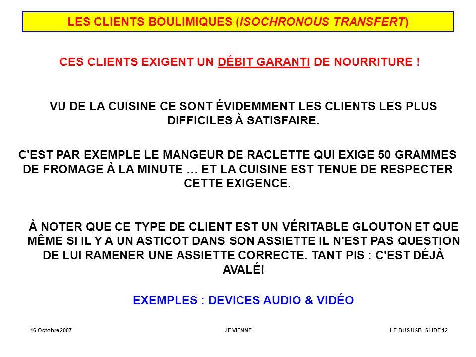 LES CLIENTS BOULIMIQUES (ISOCHRONOUS TRANSFERT)