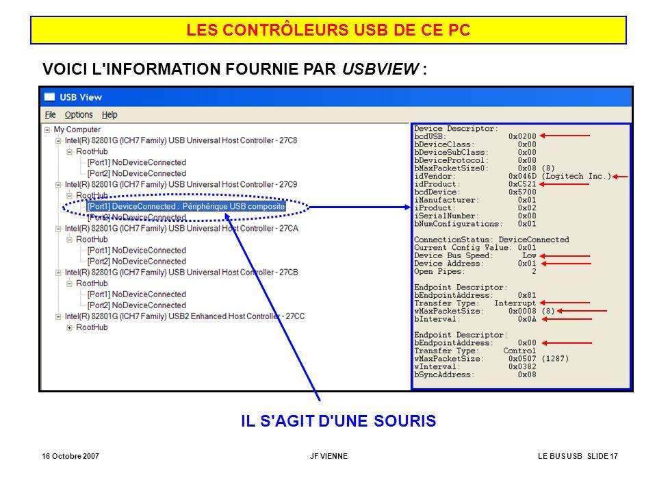 LES CONTRÔLEURS USB DE CE PC