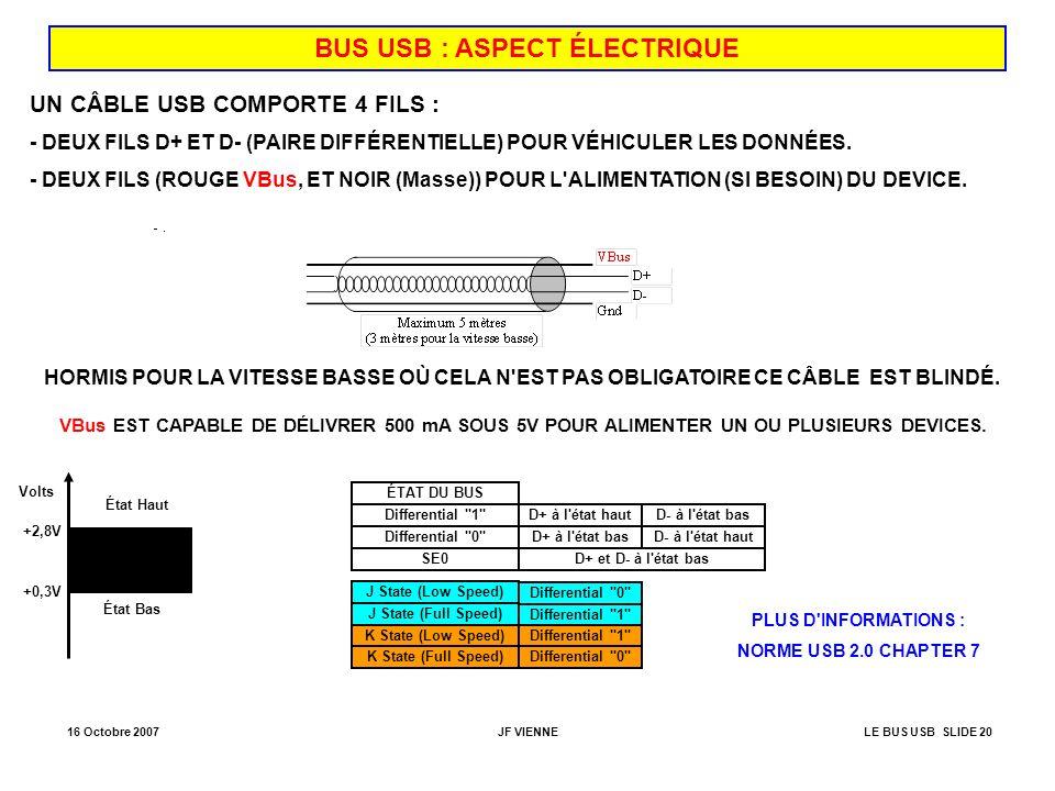 BUS USB : ASPECT ÉLECTRIQUE