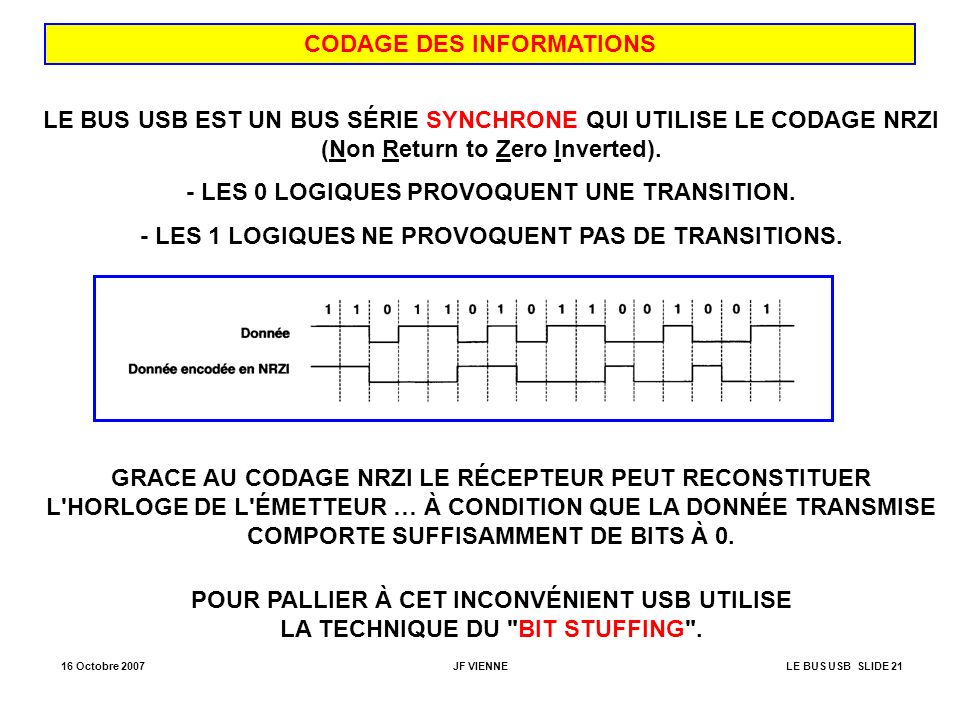 CODAGE DES INFORMATIONS