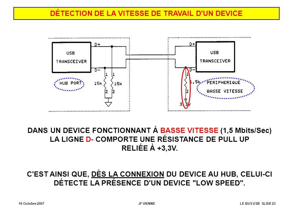 DÉTECTION DE LA VITESSE DE TRAVAIL D UN DEVICE