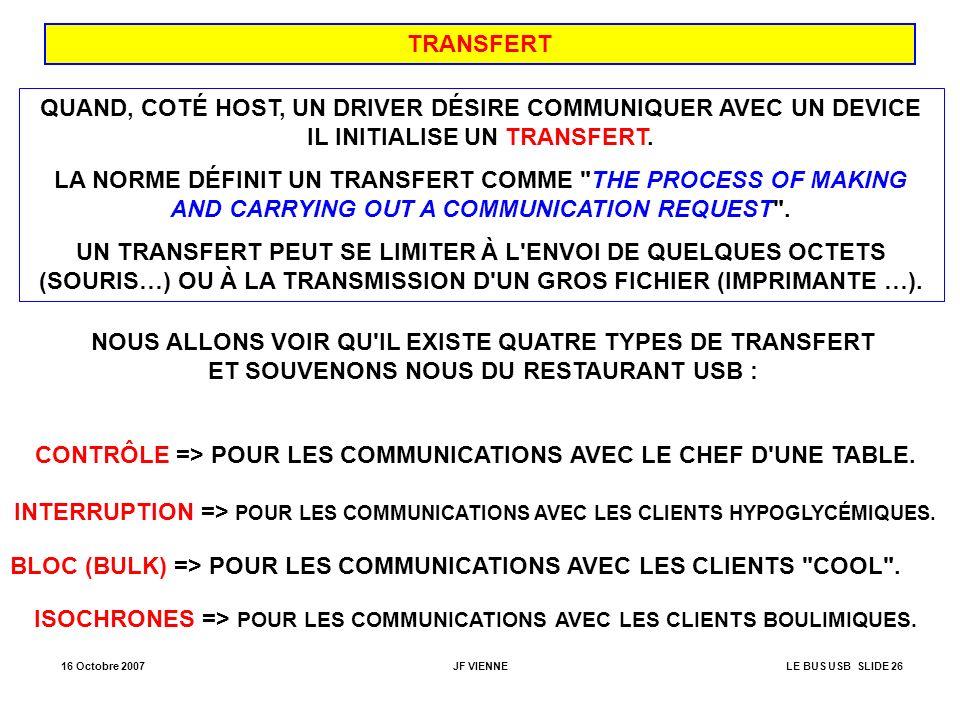 CONTRÔLE => POUR LES COMMUNICATIONS AVEC LE CHEF D UNE TABLE.