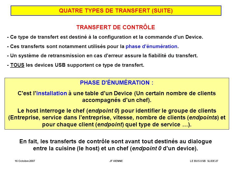 QUATRE TYPES DE TRANSFERT (SUITE)