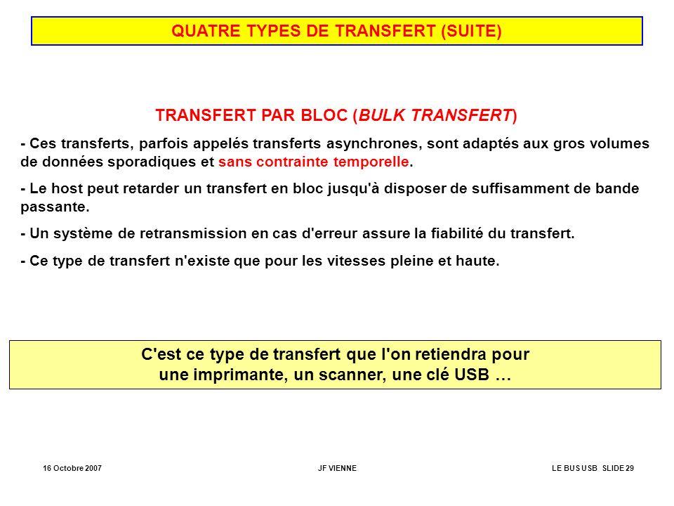 QUATRE TYPES DE TRANSFERT (SUITE) TRANSFERT PAR BLOC (BULK TRANSFERT)