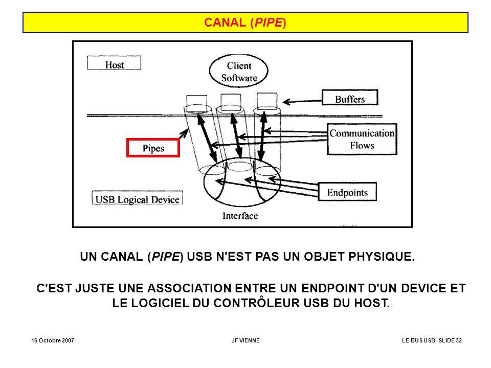UN CANAL (PIPE) USB N EST PAS UN OBJET PHYSIQUE.