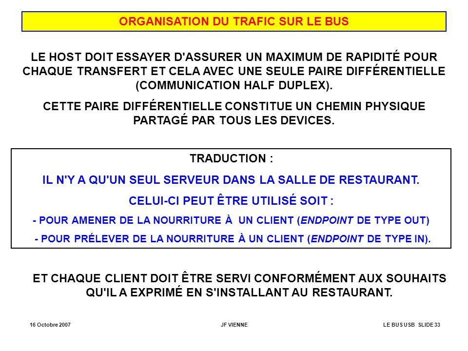 ORGANISATION DU TRAFIC SUR LE BUS