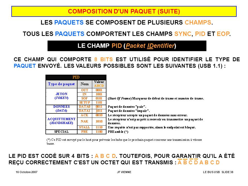 COMPOSITION D UN PAQUET (SUITE)