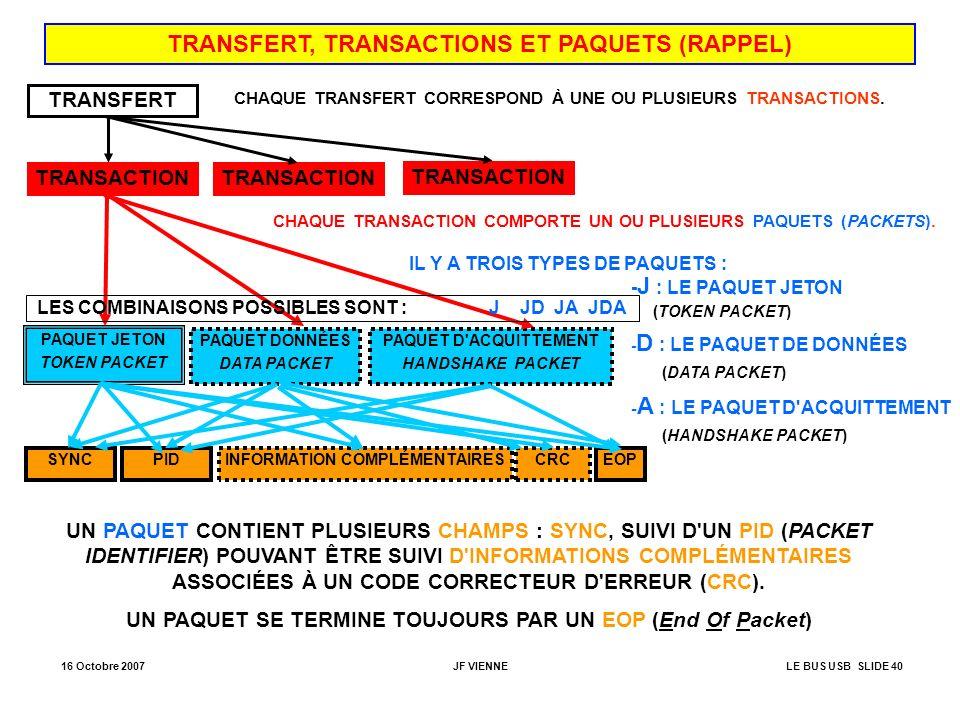 TRANSFERT, TRANSACTIONS ET PAQUETS (RAPPEL)