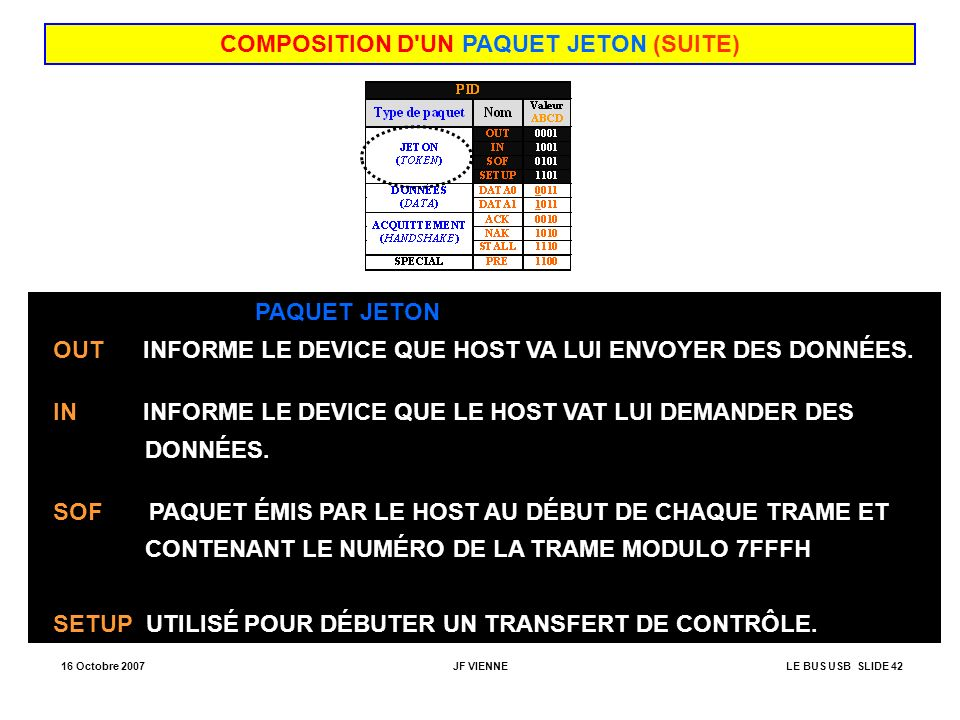 COMPOSITION D UN PAQUET JETON (SUITE)