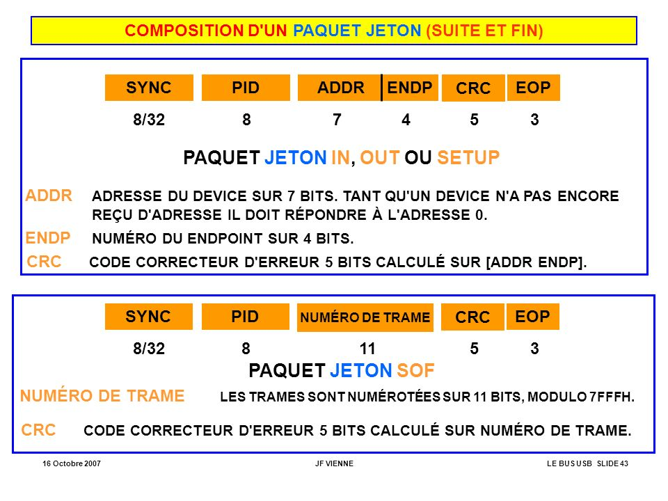 PAQUET JETON IN, OUT OU SETUP PAQUET JETON SOF