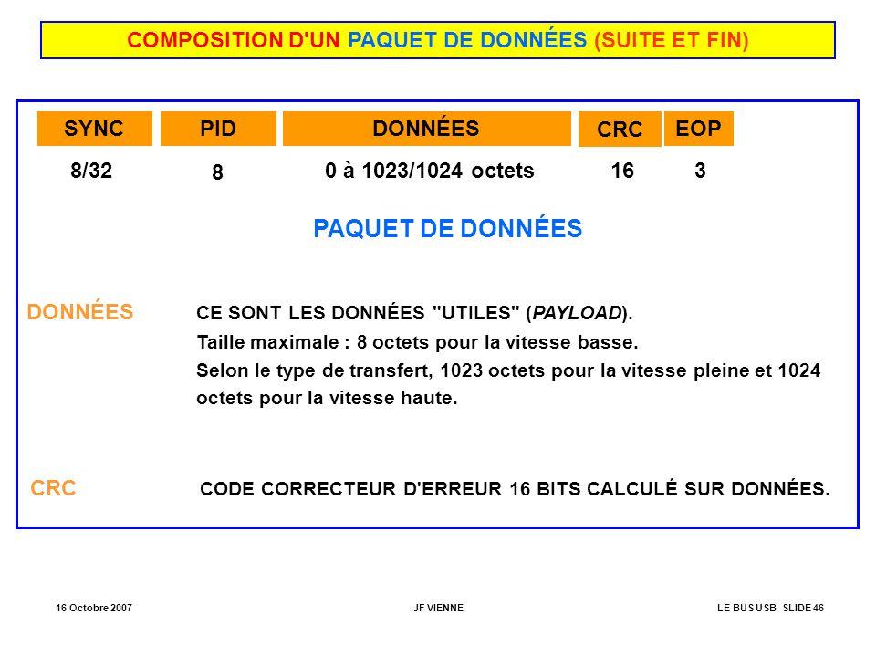 COMPOSITION D UN PAQUET DE DONNÉES (SUITE ET FIN)