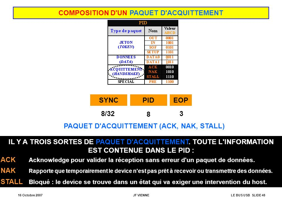 COMPOSITION D UN PAQUET D ACQUITTEMENT