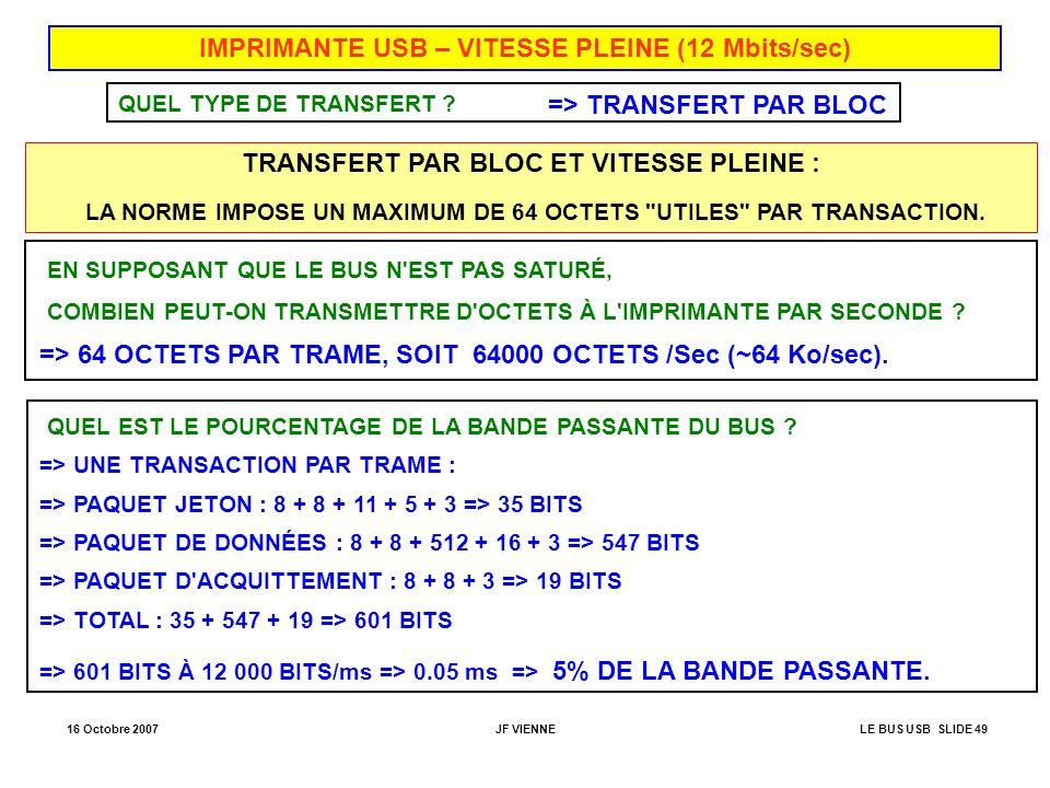 IMPRIMANTE USB – VITESSE PLEINE (12 Mbits/sec)
