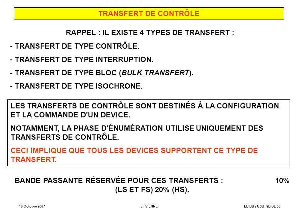 BANDE PASSANTE RÉSERVÉE POUR CES TRANSFERTS : 10% (LS ET FS) 20% (HS).