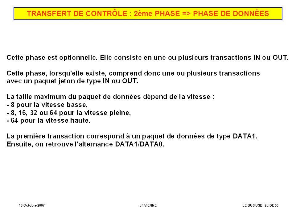 TRANSFERT DE CONTRÔLE : 2ème PHASE => PHASE DE DONNÉES